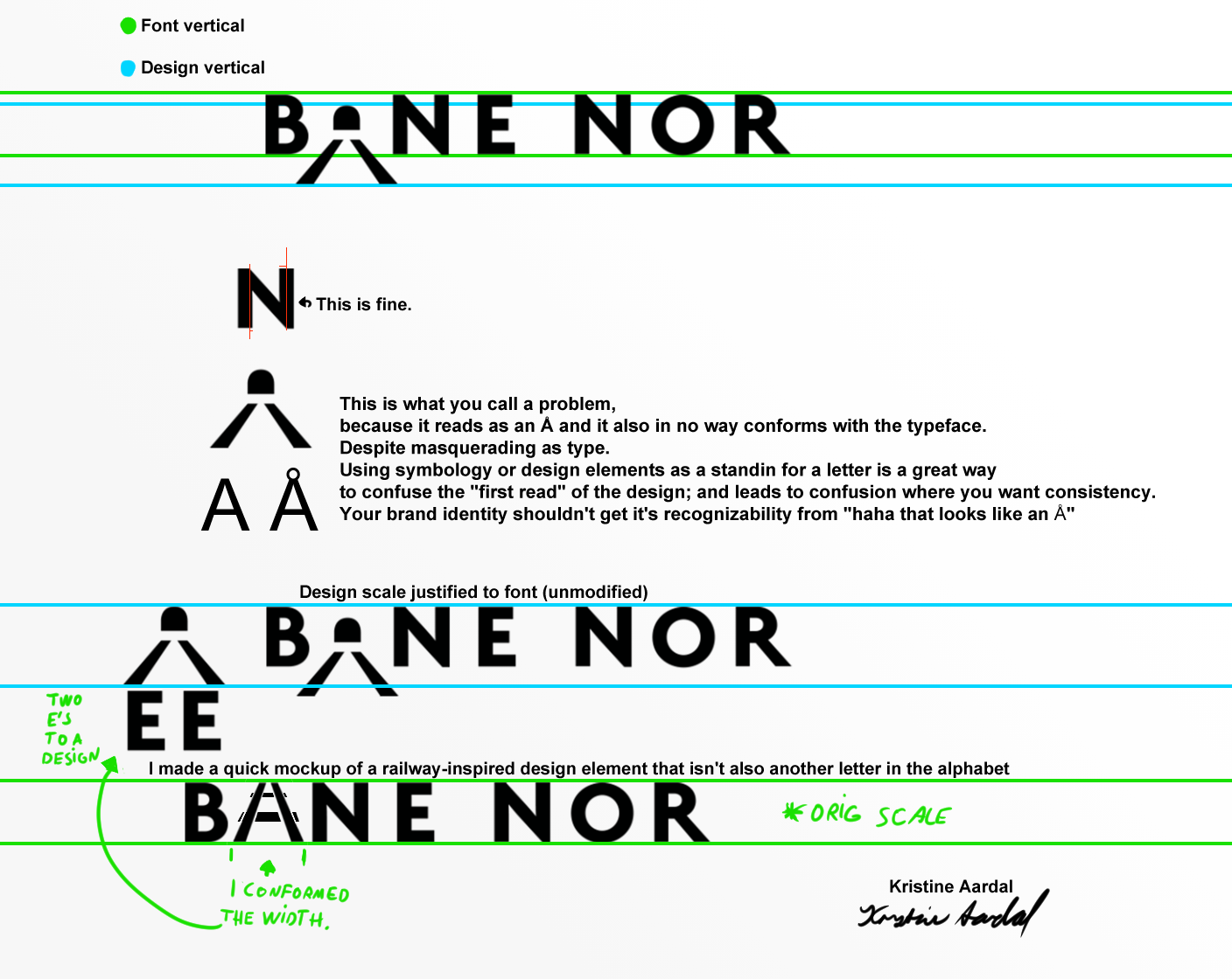 Critique of the Bane nor design
